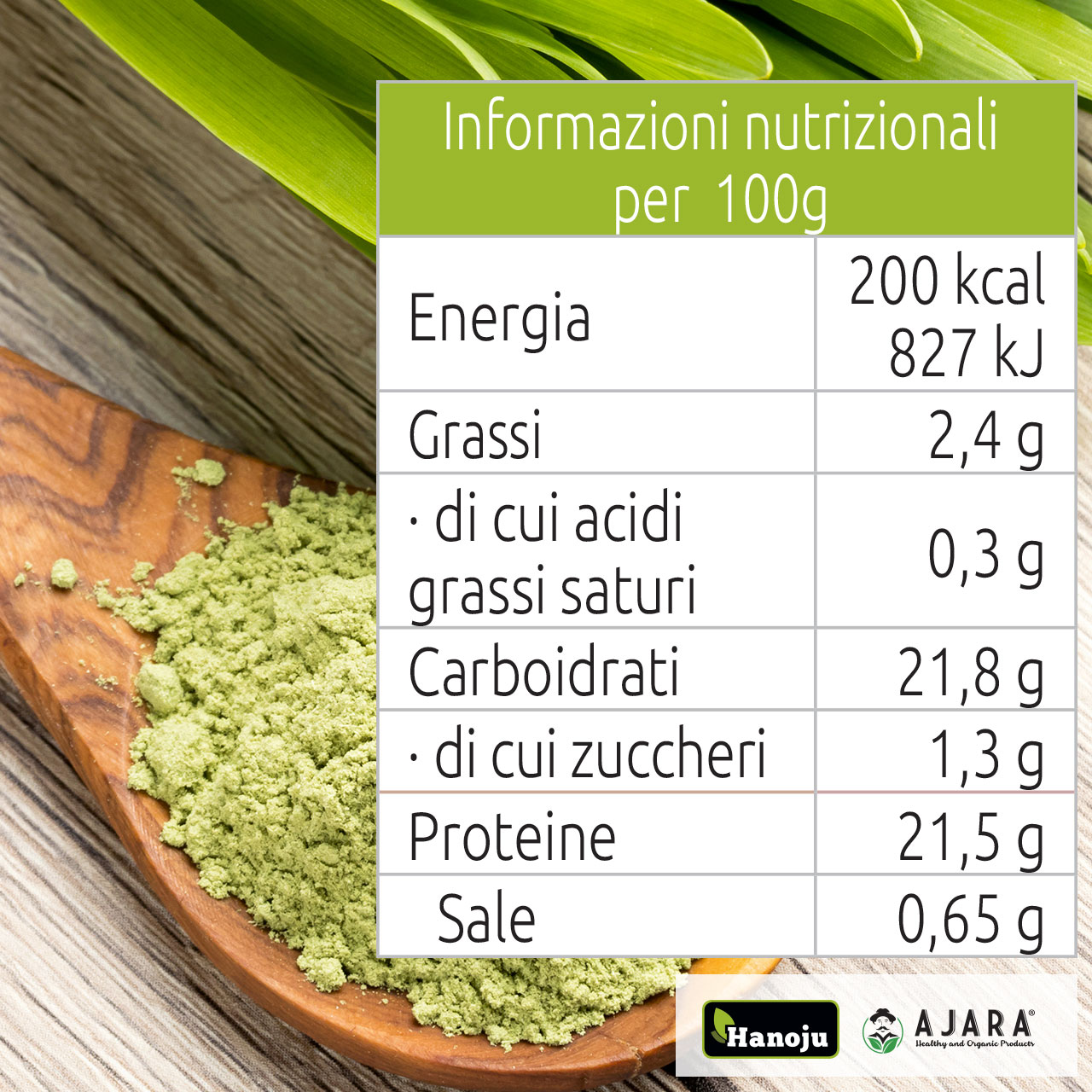 Wheat grass nutritional values